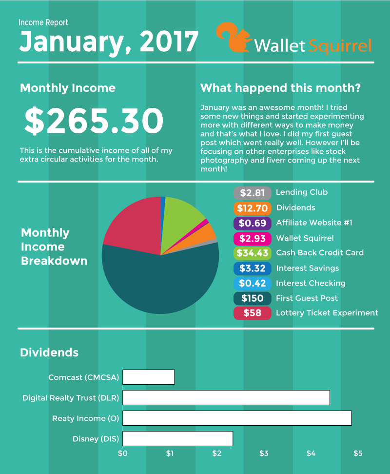 January-2017,-Dividend-Monthly-Income-Report-Infographic
