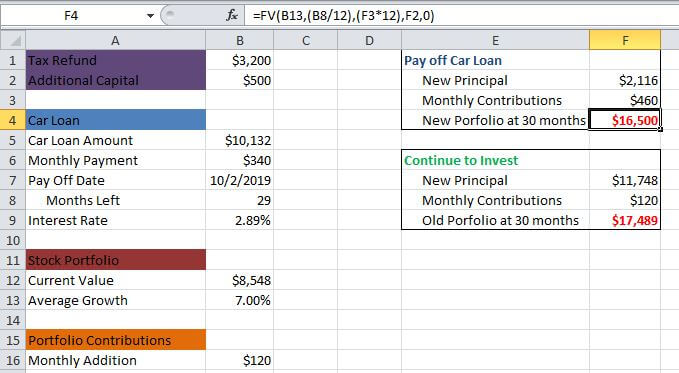 Cost Benefit Analysis Example Pay Off My Car or Invest – Cost Benefit Template