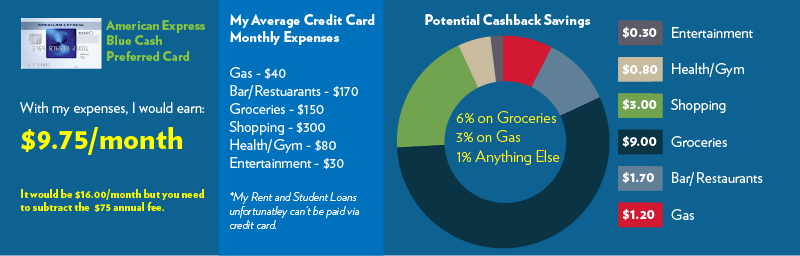 Best Cashback Credit Card - Wallet Squirrel 03
